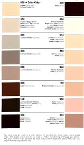 Bemis Toilet Seat Color Chart Bathroom Interesting Bemis Toilet Seats For Bathroom