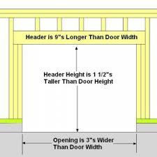 how to frame garage door rough opening for 9x7 garage door simple