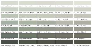 stone paint colorDuron Paints  Duron Paint Colors  Duron Wall Coverings  House