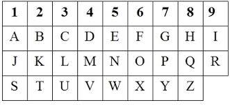 Sigil Chart Magic Squares Carolina Conjure
