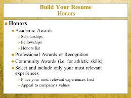 Resume Writing Experts Best Professional Resume Writing Service Online SBP  College Consulting