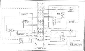owner operator manual