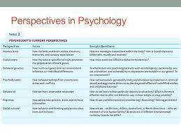 Some Commonly Held Opinions Ppt Video Online Download