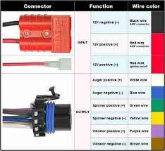 salt dogg wiring diagram wiring diagram for you • salt dogg controller wiring diagram wiring diagrams scematic rh 15 jessicadonath de northman snow plow wiring diagram boss salt spreader wiring diagram