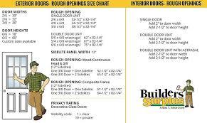 doors mering rough openings