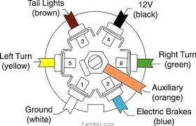 gm trailer wiring simple wiring diagram 2008 gmc trailer wiring schematics wiring diagram gm trailer harness gm trailer wiring