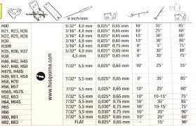 Chainsaw File Size Chart Designkamartidur Co