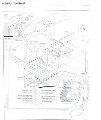 wiring diagram image for resistor cart to help fix com go 1993 club medium size of wiring diagram go gas golf cart elegant club car 1993