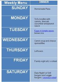 Healthy Diet Chart For Heart Patients Menu Planning Link Up 4 Mommy Run Fast