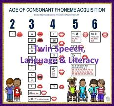 1 00 Deal Articulation Consonant Phoneme Acquisition Chart