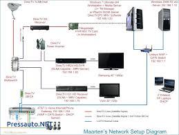 att uverse wiring diagram elegant cat5 home network 15 1 att uverse cat5 wiring diagram 5 cable u verse radio photos 19