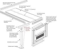 three season patio room systems diy screen enclosure kits