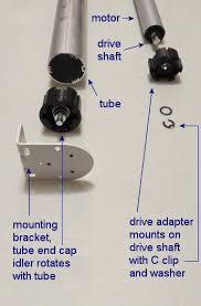 heavy duty 12v motor for large blinds