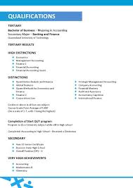 Resume Format For Beautician Free Resume Example And Writing