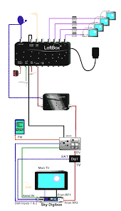global loft box wiring and accessories suggested wiring layout 2
