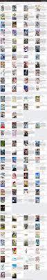 Anime Chart Fall Autumn 2019 Anime Chart Livechart Otaku Tale