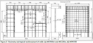 Small Picture Experimental assessment of damping factors in concrete housing