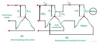 what is auto transformer starter? its theory circuit globe Motor Starter Control Wiring autotransformer starter fig 2