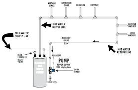 taco circulation pump hot water circulating pump installation taco circulation pump hot water circulating pump installation diagram blog archives us circulating pump wiring diagram