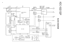 kenwood kdc 255u wiring diagram agnitum me Residential Electrical Wiring Diagrams kenwood car stereo wiring diagram electronics wellness throughout kdc 255u
