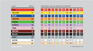 Color Contrast Combination Chart Signs And Color Contrast Designworkplan Wayfinding Design