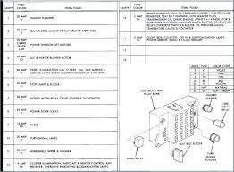 2010 dodge avenger wiring diagram wiring diagram schematics 2010 dodge avenger fuse diagram simple wiring diagram schema 2008 dodge charger engine diagram 2010 dodge avenger wiring diagram