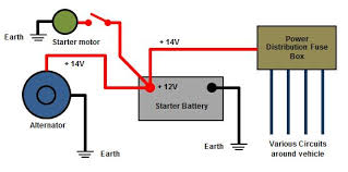 split charging guide caravans campervans motorhomes boats system because current will be flowing into the battery a typical charging system arrangement used in vehicles in shown in the diagram below