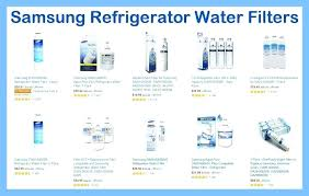 samsung fridge filter replacement. Beautiful Replacement Samsung Refrigerator Water Filter Change  Filters How Often Should I Replace My  In Fridge Replacement C