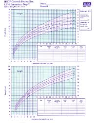 Premature Baby Height Weight Chart Baby Archives Page 22 Of 33 Pdfsimpli