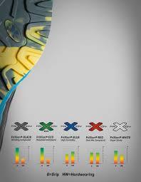 Boulder Gear Size Chart Outdoor Gear La Sportiva Size Chart Climbing Shoes Boots