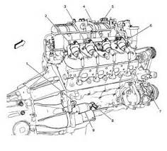 watch more like hummer h3 cylinder head problems 2006 hummer h3 engine diagram engine car parts and component diagram