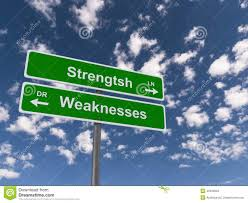 strengths weaknesses buttons shows weakness or strength stock strengths and weaknesses stock photos