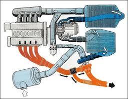 twincharged th b haters aware miata turbo forum boost twincharged th b6 haters aware 80 delta s4 engine 2 719a6abb5b9ab5ed7c3a3f2830b53d35add7d115 jpg
