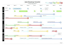 Sequence Diagram Visio Visio Project Schedule Template