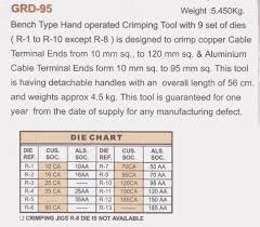 Crimp Die Chart Crimping Tools