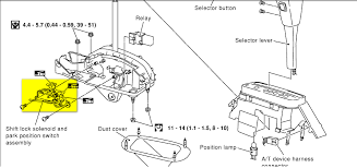 saturn sl2 fuse box diagram on saturn images free download wiring 1993 Ford F150 Fuse Box Diagram saturn sl2 fuse box diagram 10 2001 saturn sl1 fuse diagram ford crown victoria fuse box diagram 1992 ford f150 fuse box diagram