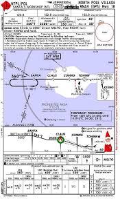 North Pole Approach Plates Aviation Air Traffic Control