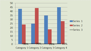 Add Secondary Value Axis To Powerpoint Chart In C Vb Net