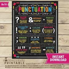 Grammar Punctuation English Grammar Punctuation Poster Grammar Poster High School English Sign Teacher Classroom Decor Teacher Printables