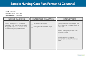 Nanda Nursing Diagnosis Nursing Care Plan Ncp Ultimate Guide And Database