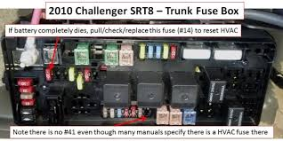 fuse location amp rating circuit protected page 3 fuse location amp rating circuit protected 2010 challenger srt8