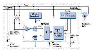 block diagram of energy meter ireleast info energy meter wiring diagram energy auto wiring diagram schematic wiring block