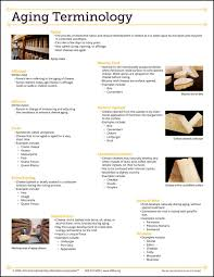 Cheese Flavor Chart Cheese Department Iddba