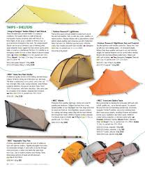 Integral Designs Wedge Bivy Mec Spring Summer 2010 Catalogue By Mountain Equipment Co