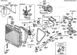 land cruiser fj40 fj55 bj40 bj42 radiator illustration diagram fj40 2f radiator diagram illustration engine cooling close window