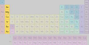 Alkaline Earth Metals: Properties of Element Groups