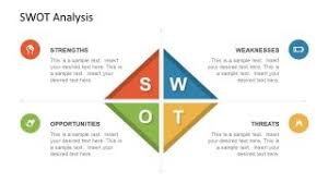 industry analysis template creative swot analysis powerpoint template slidemodel