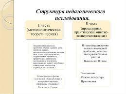 Педагогическое исследование и его основные методологические  гипотеза задачи методологическая основа методы база этапы научная новизна теоретическая значимость практическая значимость исследования положения