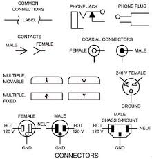 electrical schematic symbols names and identifications Common Wiring Diagram Symbols electrical wiring schematic diagram symbols connectors Electrical Schematic Symbols