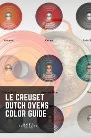 discontinued le creuset colors. Wonderful Colors Le Creuset Color Guide With Discontinued Le Creuset Colors